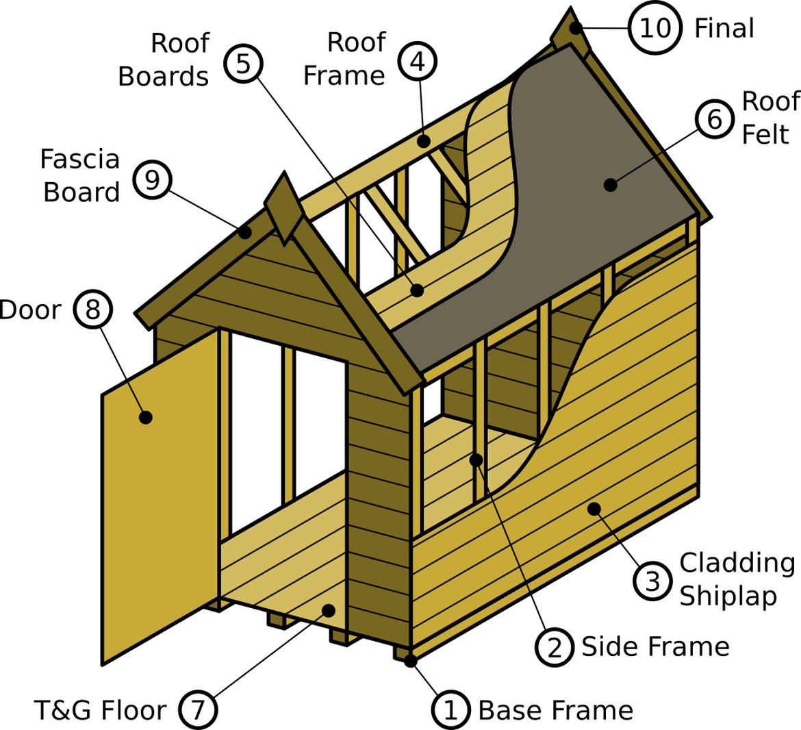 SHED BASE TIMBER